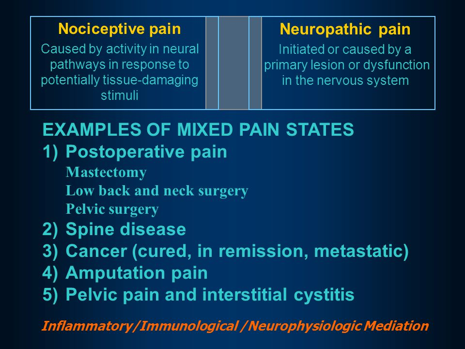 Nociceptive pain Caused by activity in neural pathways in response to potentially tissue-damaging stimuli Neuropathic pain Initiated or caused by a primary lesion or dysfunction in the nervous system EXAMPLES OF MIXED PAIN STATES 1)Postoperative pain Mastectomy Low back and neck surgery Pelvic surgery 2)Spine disease 3)Cancer (cured, in remission, metastatic) 4)Amputation pain 5)Pelvic pain and interstitial cystitis Inflammatory/Immunological /Neurophysiologic Mediation