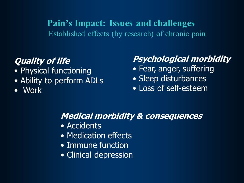 Pain's Impact: Issues and challenges Established effects (by research) of chronic pain Quality of life Physical functioning Ability to perform ADLs Work Psychological morbidity Fear, anger, suffering Sleep disturbances Loss of self-esteem Medical morbidity & consequences Accidents Medication effects Immune function Clinical depression