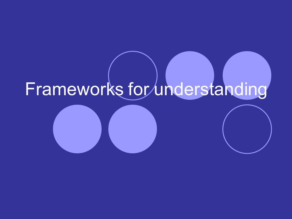 Frameworks for understanding