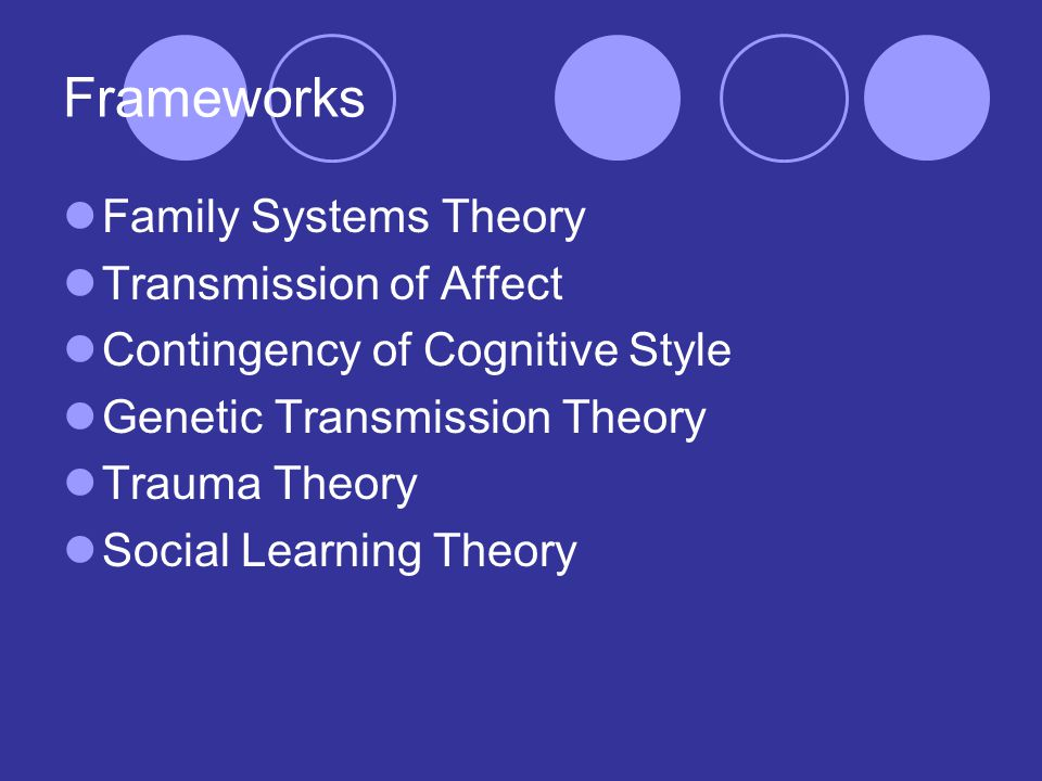 Frameworks Family Systems Theory Transmission of Affect Contingency of Cognitive Style Genetic Transmission Theory Trauma Theory Social Learning Theory