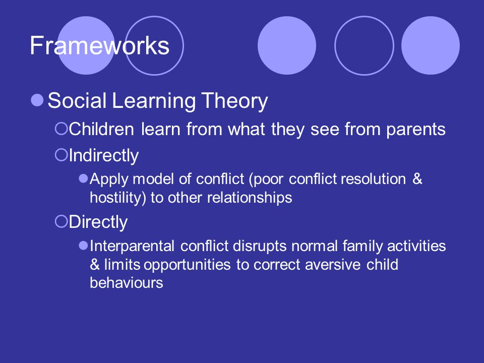 Frameworks Social Learning Theory  Children learn from what they see from parents  Indirectly Apply model of conflict (poor conflict resolution & hostility) to other relationships  Directly Interparental conflict disrupts normal family activities & limits opportunities to correct aversive child behaviours