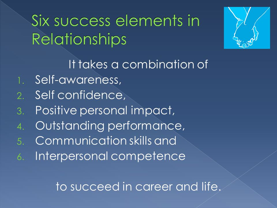  Becoming self-aware is the first step to improving our interpersonal effectiveness.
