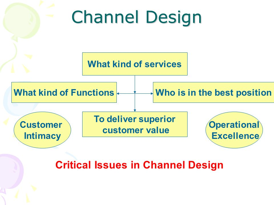 Channel Design What kind of services Who is in the best positionWhat kind of Functions To deliver superior customer value Operational Excellence Custo