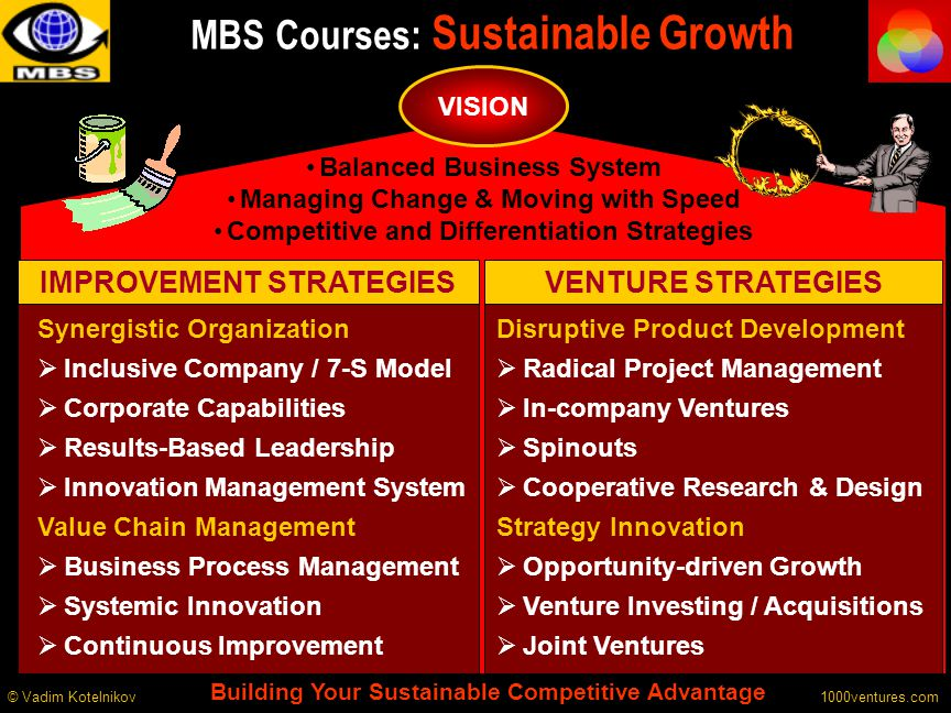 MBS Courses: Sustainable Growth 1000ventures.com© Vadim Kotelnikov IMPROVEMENT STRATEGIES Synergistic Organization  Inclusive Company / 7-S Model  Corporate Capabilities  Results-Based Leadership  Innovation Management System Value Chain Management  Business Process Management  Systemic Innovation  Continuous Improvement VENTURE STRATEGIES Disruptive Product Development  Radical Project Management  In-company Ventures  Spinouts  Cooperative Research & Design Strategy Innovation  Opportunity-driven Growth  Venture Investing / Acquisitions  Joint Ventures Balanced Business System Managing Change & Moving with Speed Competitive and Differentiation Strategies VISION Building Your Sustainable Competitive Advantage