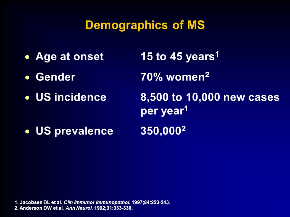 Demographics of MS  Age at onset15 to 45 years 1  Gender70% women 2  US incidence8,500 to 10,000 new cases per year 1  US prevalence350,000 2 1.