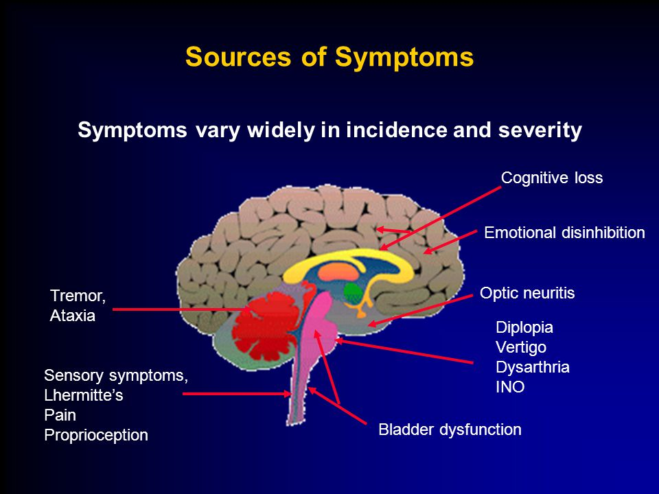 Sources of Symptoms Symptoms vary widely in incidence and severity Sensory symptoms, Lhermitte's Pain Proprioception Optic neuritis Diplopia Vertigo Dysarthria INO Tremor, Ataxia Cognitive loss Emotional disinhibition Bladder dysfunction