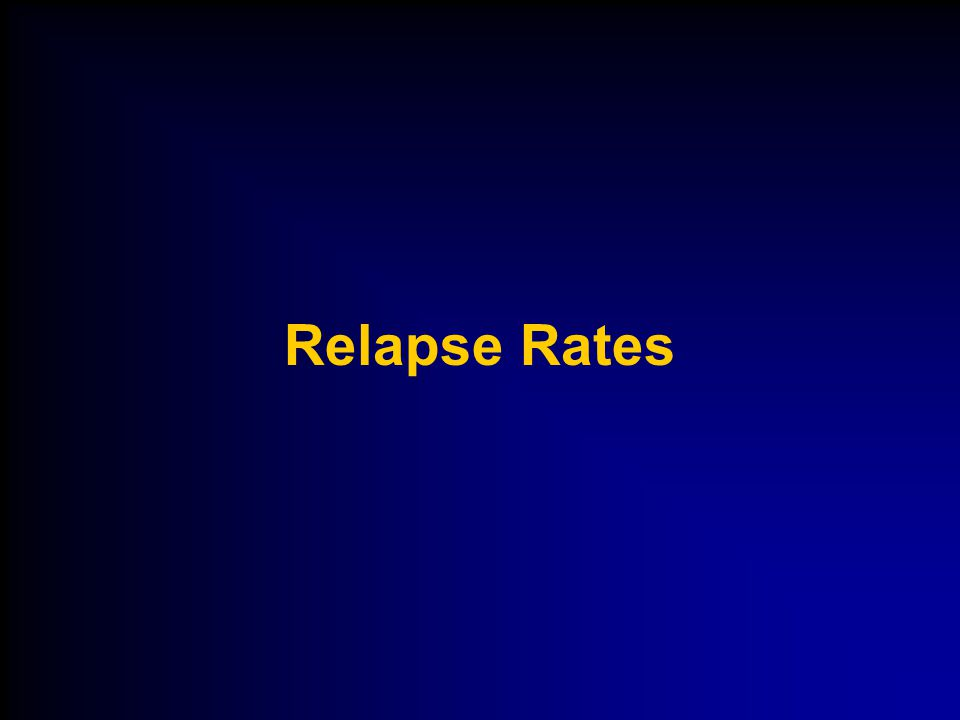 Relapse Rates