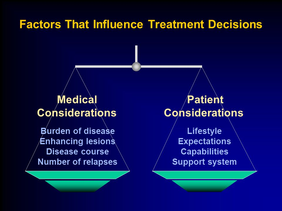 Burden of disease Enhancing lesions Disease course Number of relapses Medical PatientConsiderations Lifestyle Expectations Capabilities Support system