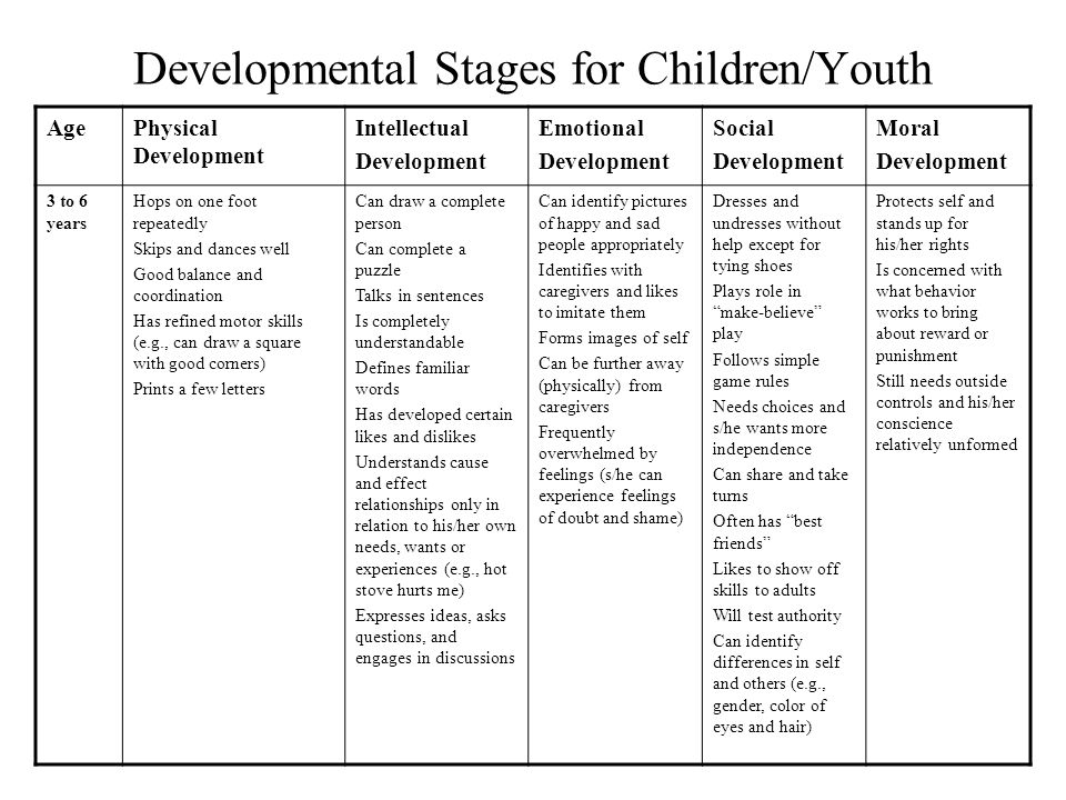 Children ages 0-3 with social and emotional delays are treated through the Early Childhood Intervention programs. ECI