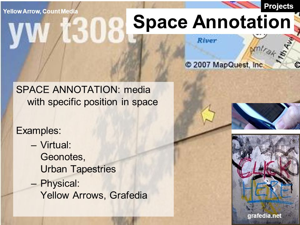 SPACE ANNOTATION: media with specific position in space Examples: –Virtual: Geonotes, Urban Tapestries –Physical: Yellow Arrows, Grafedia grafedia.net Yellow Arrow, Count Media Space Annotation Projects
