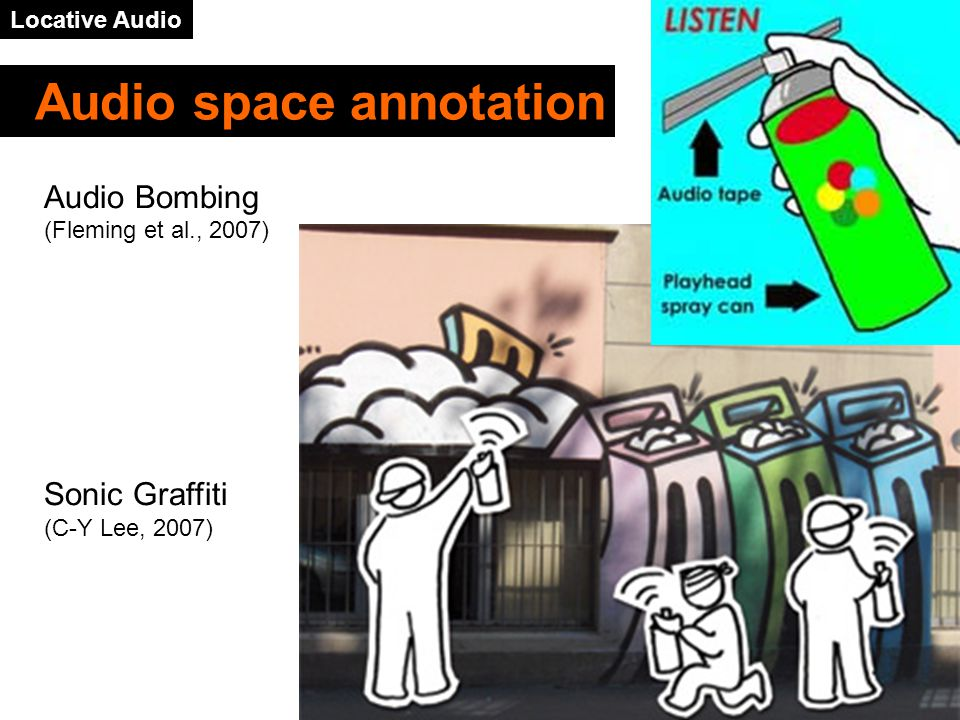Audio Bombing (Fleming et al., 2007) Sonic Graffiti (C-Y Lee, 2007) Locative Audio Audio space annotation