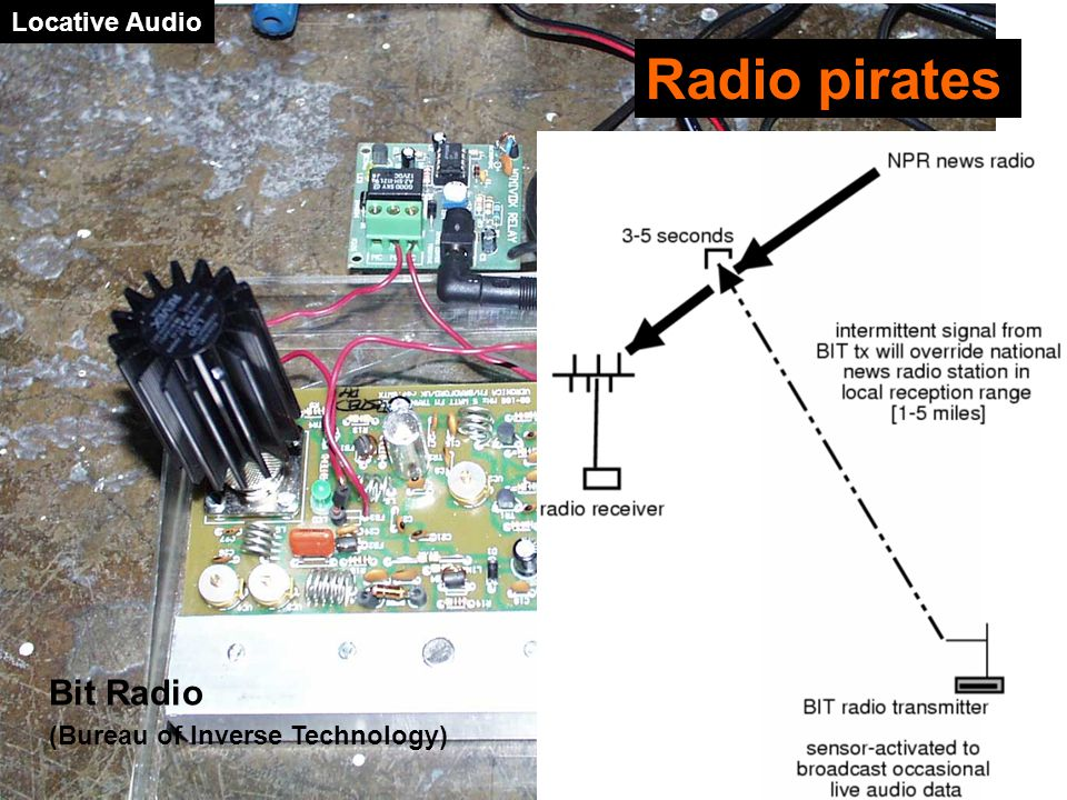 Bit Radio (Bureau of Inverse Technology) Radio pirates Locative Audio