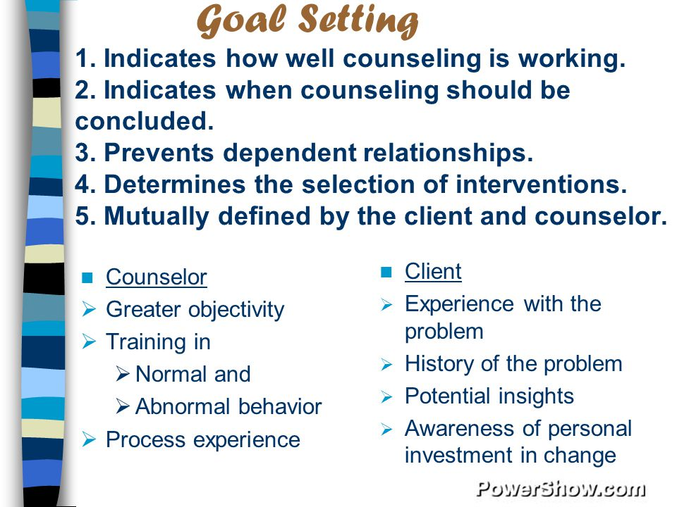 Goal Setting 1.Indicates how well counseling is working.