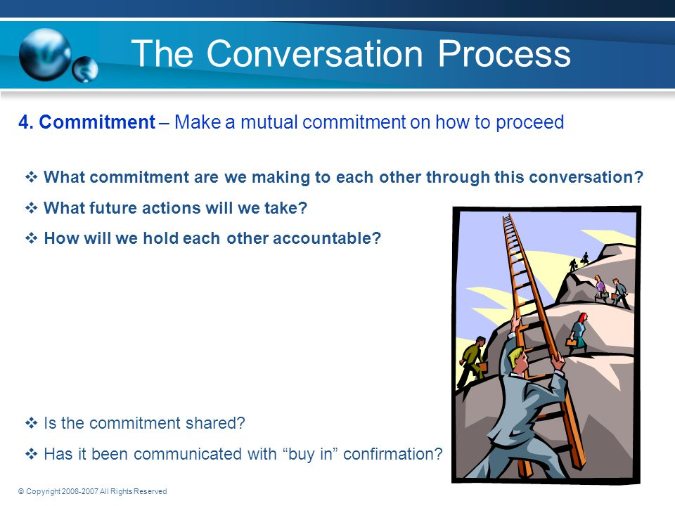 © Copyright 2006-2007 All Rights Reserved The Conversation Process 3.
