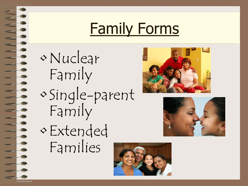 Family Forms Nuclear Family Single-parent Family Extended Families
