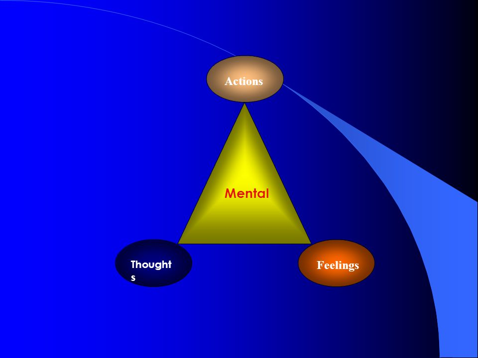 Concept of Mental Health Science – state characterized by psychological well-being and self-acceptance, the capacity to love and relate to others, and the willingness to behave in a way that brings personal satisfaction without encroaching upon the rights of others—to be well adapted and emotionally well adjusted.