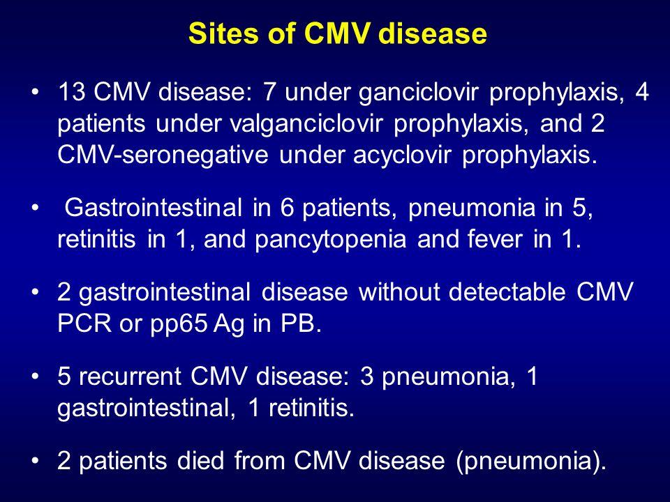Sites of CMV disease 13 CMV disease: 7 under ganciclovir prophylaxis, 4 patients under valganciclovir prophylaxis, and 2 CMV-seronegative under acyclovir prophylaxis.