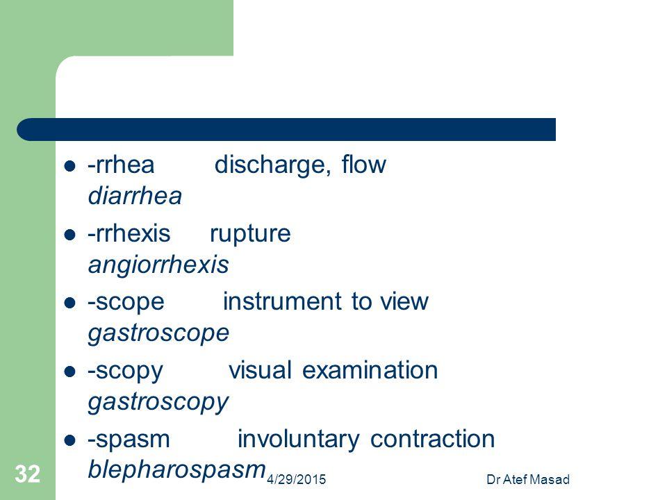 -rrhea discharge, flow diarrhea -rrhexis rupture angiorrhexis -scope instrument to view gastroscope -scopy visual examination gastroscopy -spasm invol