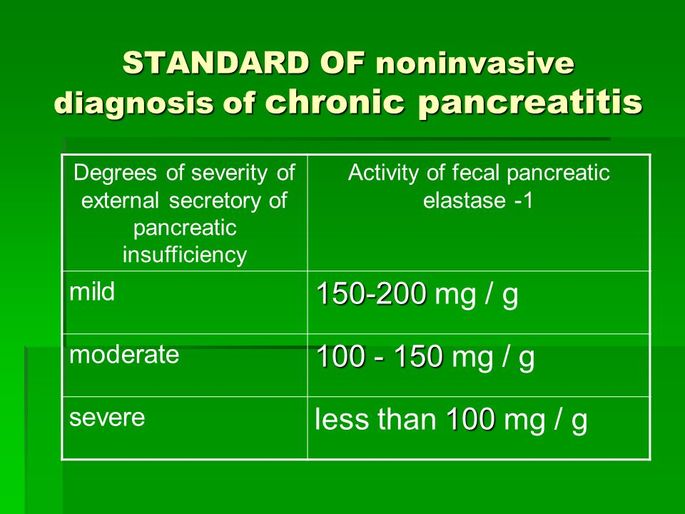 STANDARD OF noninvasive diagnosis of chronic pancreatitis Degrees of severity of external secretory of pancreatic insufficiency Activity of fecal pancreatic elastase -1 mild 150-200 150-200 mg / g moderate 100 - 150 100 - 150 mg / g severe 100 less than 100 mg / g