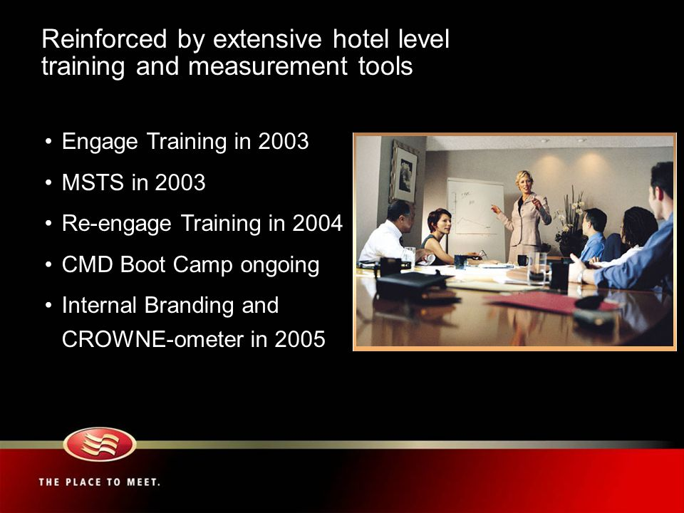 Reinforced by extensive hotel level training and measurement tools Engage Training in 2003 MSTS in 2003 Re-engage Training in 2004 CMD Boot Camp ongoing Internal Branding and CROWNE-ometer in 2005
