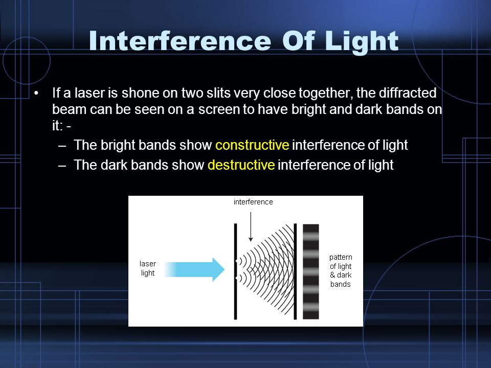 Interference Of Light If a laser is shone on two slits very close together, the diffracted beam can be seen on a screen to have bright and dark bands on it: - –The bright bands show constructive interference of light –The dark bands show destructive interference of light