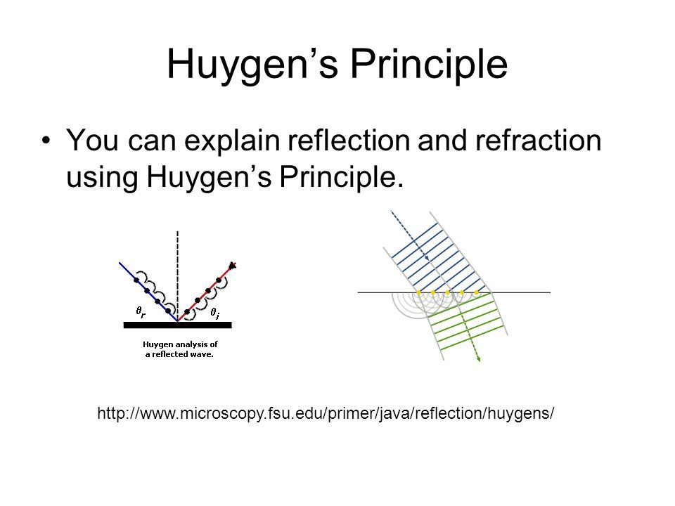 Huygen's Principle You can explain reflection and refraction using Huygen's Principle. http://www.microscopy.fsu.edu/primer/java/reflection/huygens/