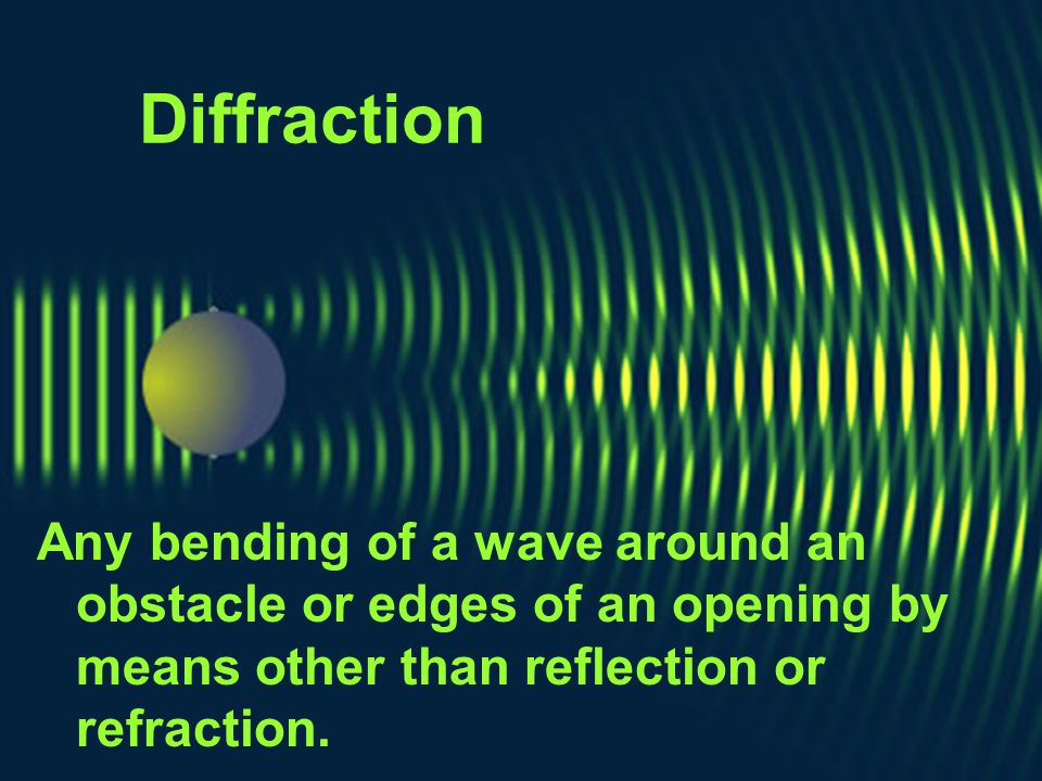 Diffraction Any bending of a wave around an obstacle or edges of an opening by means other than reflection or refraction.