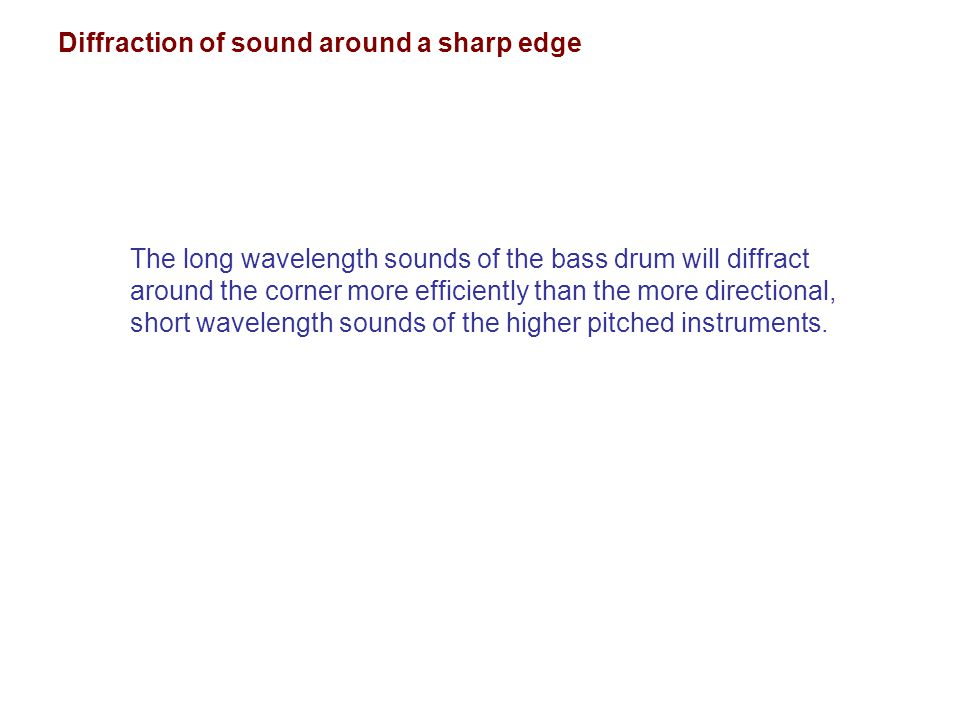 The long wavelength sounds of the bass drum will diffract around the corner more efficiently than the more directional, short wavelength sounds of the