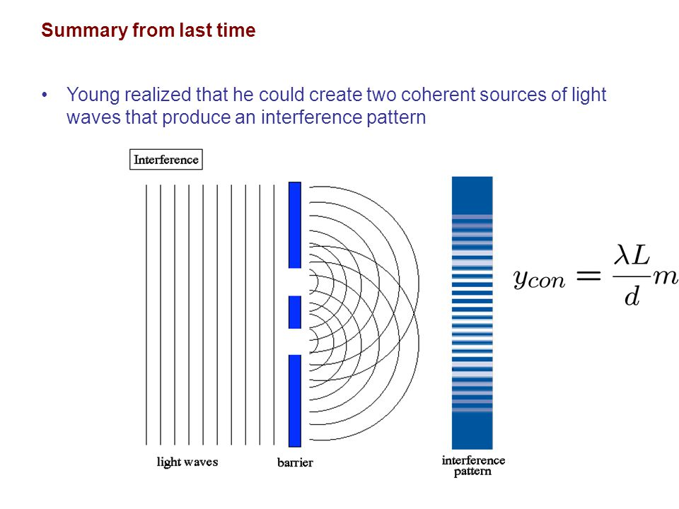 Young realized that he could create two coherent sources of light waves that produce an interference pattern Summary from last time
