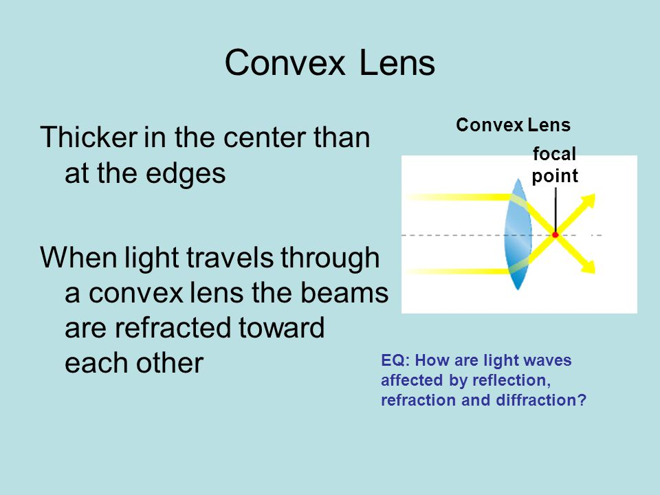 Convex Lens Thicker in the center than at the edges When light travels through a convex lens the beams are refracted toward each other Convex Lens focal point EQ: How are light waves affected by reflection, refraction and diffraction?