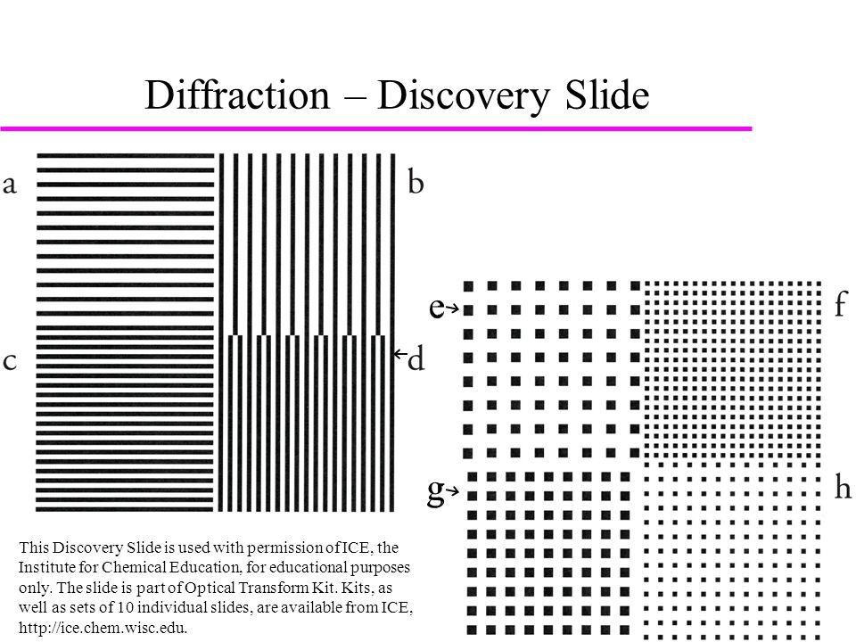 Diffraction – Discovery Slide e g This Discovery Slide is used with permission of ICE, the Institute for Chemical Education, for educational purposes only.