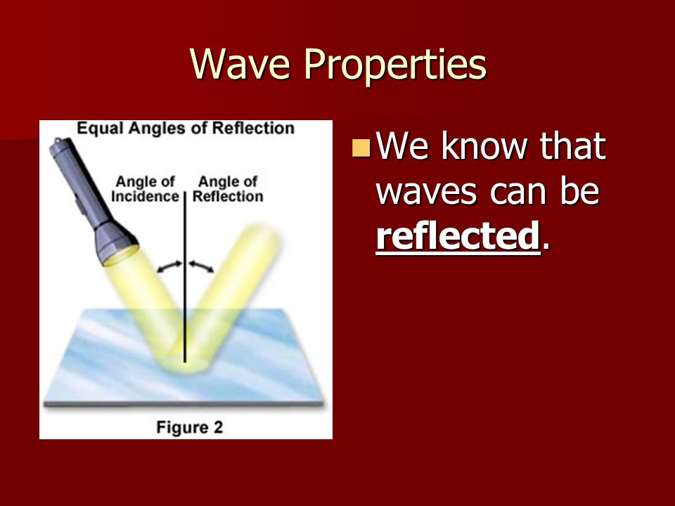 Wave Properties We know that waves can be reflected. We know that waves can be reflected.
