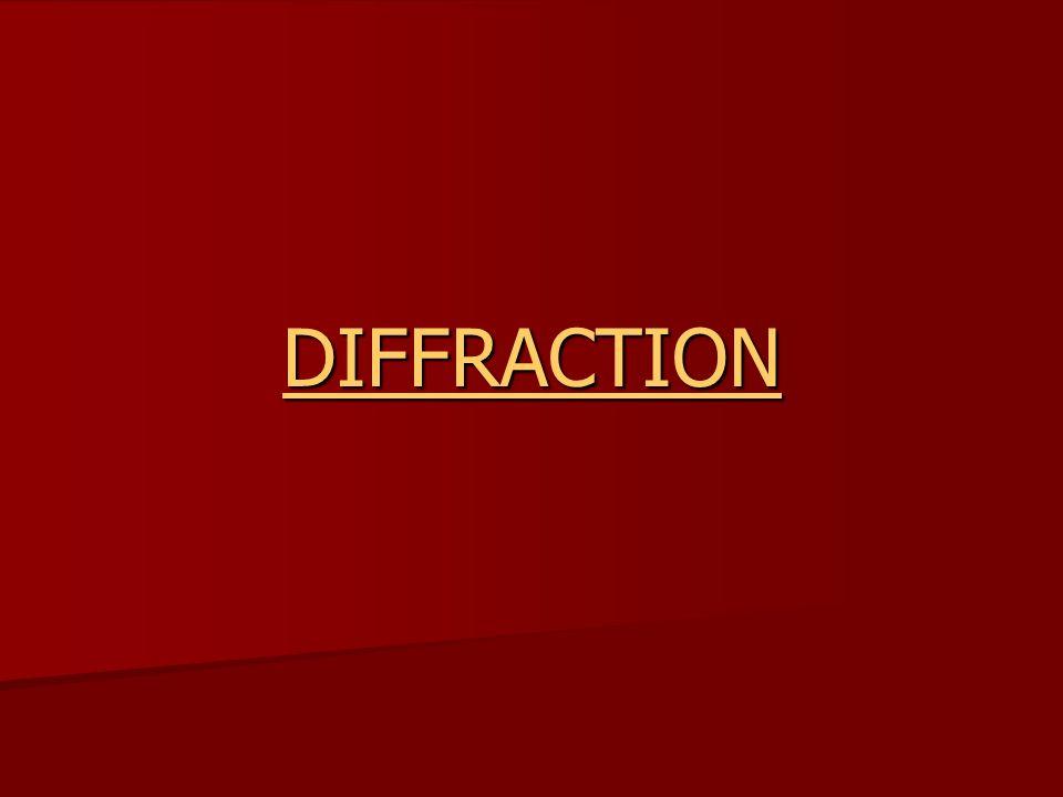 DIFFRACTION