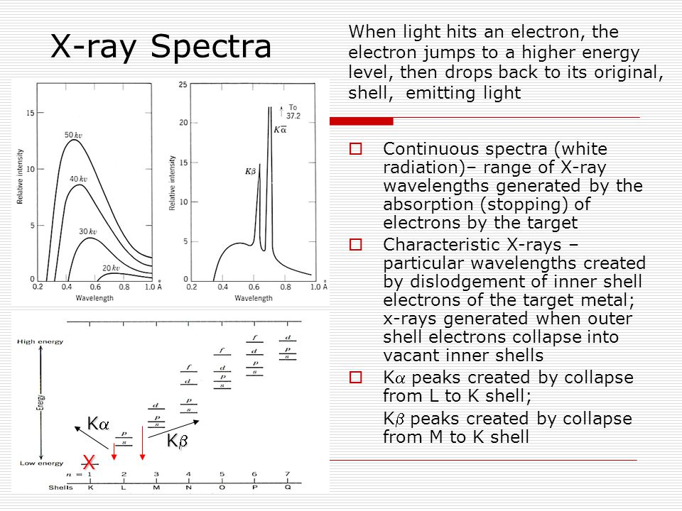 X-ray Crystallography Methods Single-Crystal: Laue Method Several directions simultaneously fulfill Bragg equations Good for symmetry, but poor for analysis because distorted Fig 7.39 of Klein (2002) Manual of Mineral Science, John Wiley and Sons