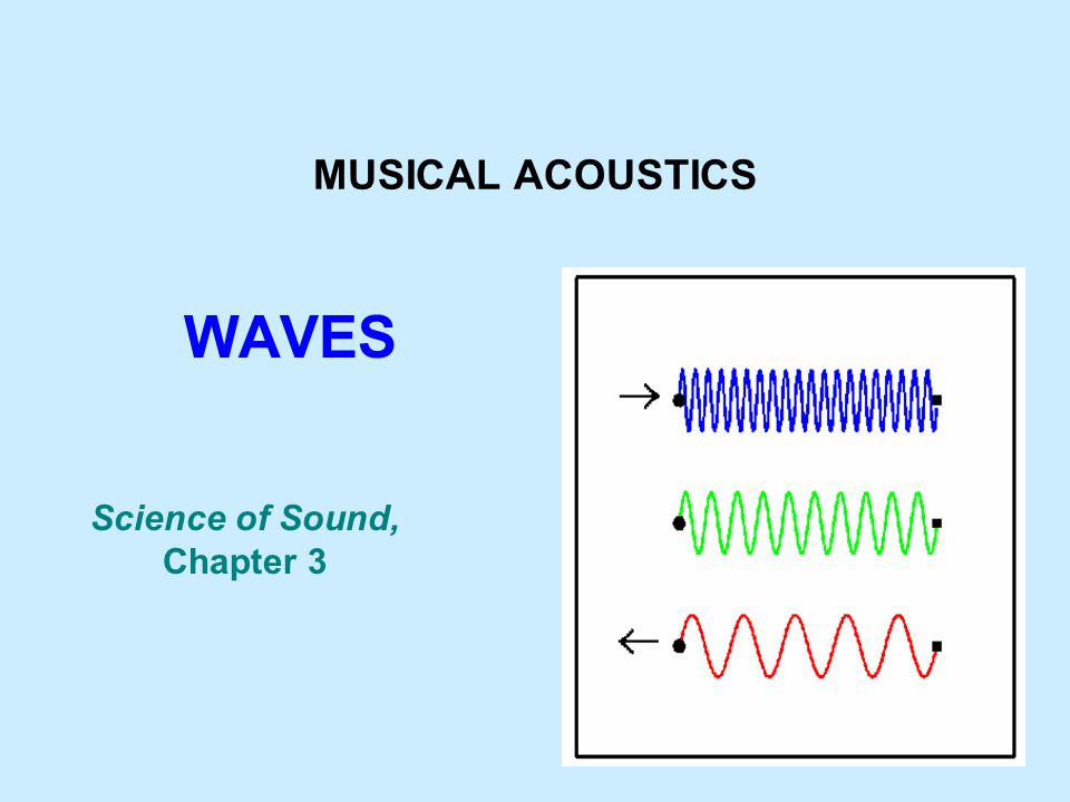 WAVE PROPERTIES: Reflection Refraction Interference Diffraction Doppler Shift WHAT IS A WAVE.