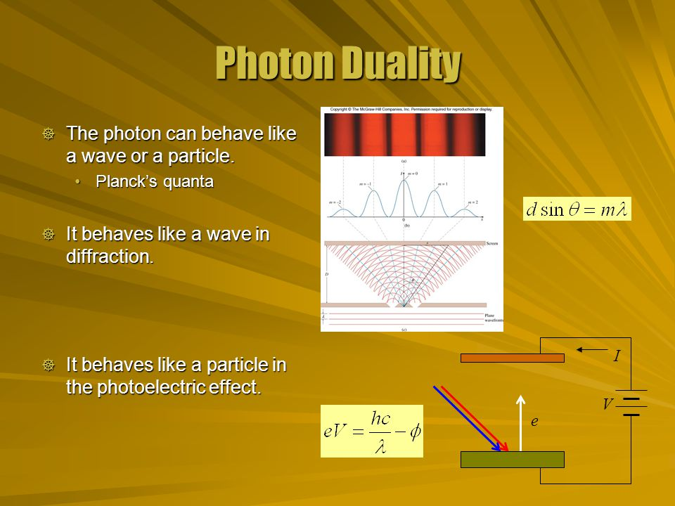 Photon Duality  The photon can behave like a wave or a particle.