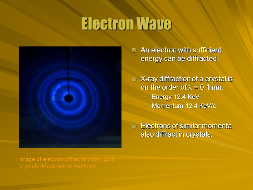 Electron Wave  An electron with sufficient energy can be diffracted.