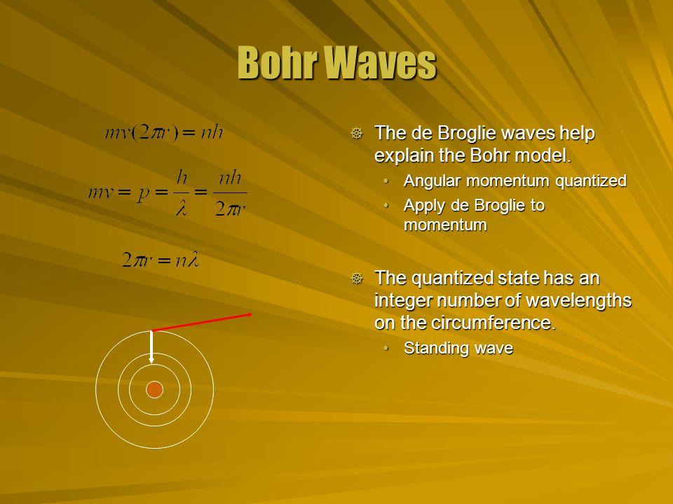 Bohr Waves  The de Broglie waves help explain the Bohr model.