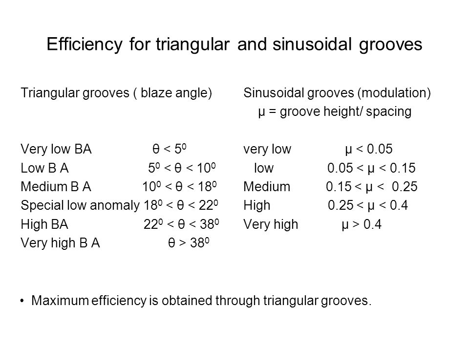 Efficiency for triangular and sinusoidal grooves Triangular grooves ( blaze angle) Very low BA θ < 5 0 Low B A 5 0 < θ < 10 0 Medium B A 10 0 < θ < 18 0 Special low anomaly 18 0 < θ < 22 0 High BA 22 0 < θ < 38 0 Very high B A θ > 38 0 Sinusoidal grooves (modulation) µ = groove height/ spacing very low µ < 0.05 low 0.05 < µ < 0.15 Medium 0.15 < µ < 0.25 High 0.25 < µ < 0.4 Very high µ > 0.4 Maximum efficiency is obtained through triangular grooves.