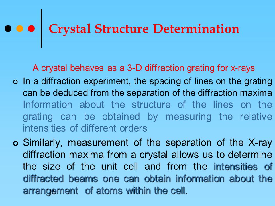 23 Crystal Structure Determination A crystal behaves as a 3-D diffraction grating for x-rays In a diffraction experiment, the spacing of lines on the grating can be deduced from the separation of the diffraction maxima Information about the structure of the lines on the grating can be obtained by measuring the relative intensities of different orders intensities of diffracted beams one can obtain information about the arrangement of atoms within the cell.