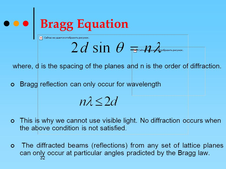 32 Bragg Equation where, d is the spacing of the planes and n is the order of diffraction.