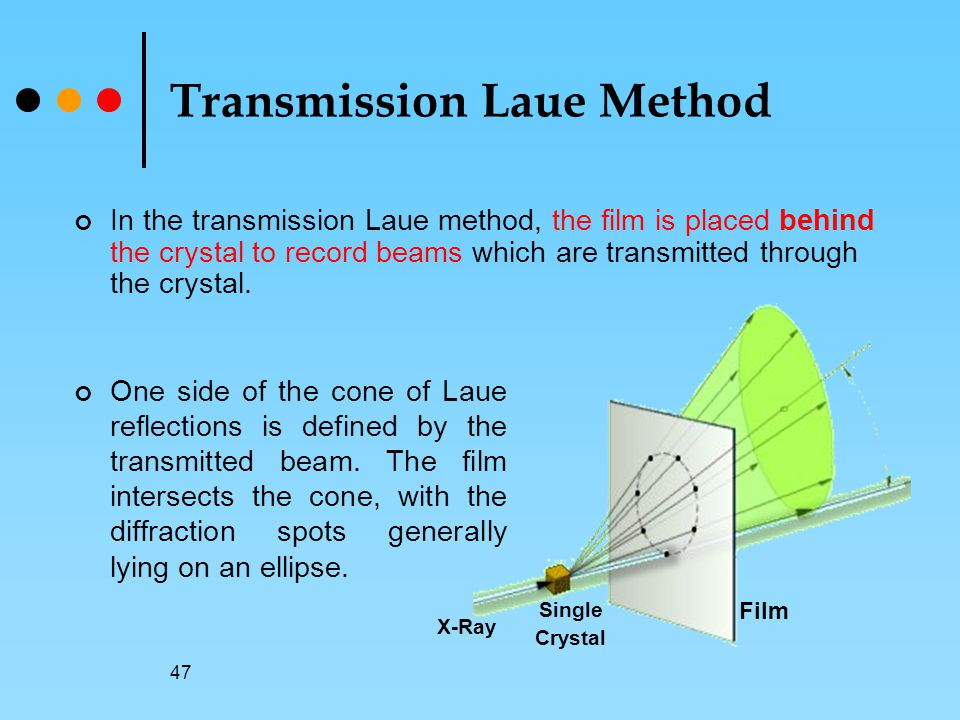 47 Transmission Laue Method In the transmission Laue method, the film is placed behind the crystal to record beams which are transmitted through the crystal.