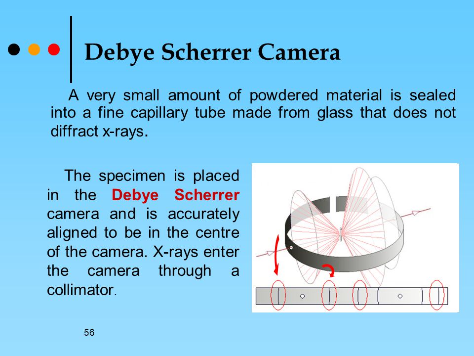 56 Debye Scherrer Camera A very small amount of powdered material is sealed into a fine capillary tube made from glass that does not diffract x-rays.