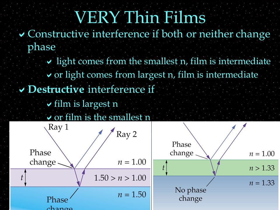 VERY Thin Films  Constructive interference if both or neither change phase  light comes from the smallest n, film is intermediate  or light comes f