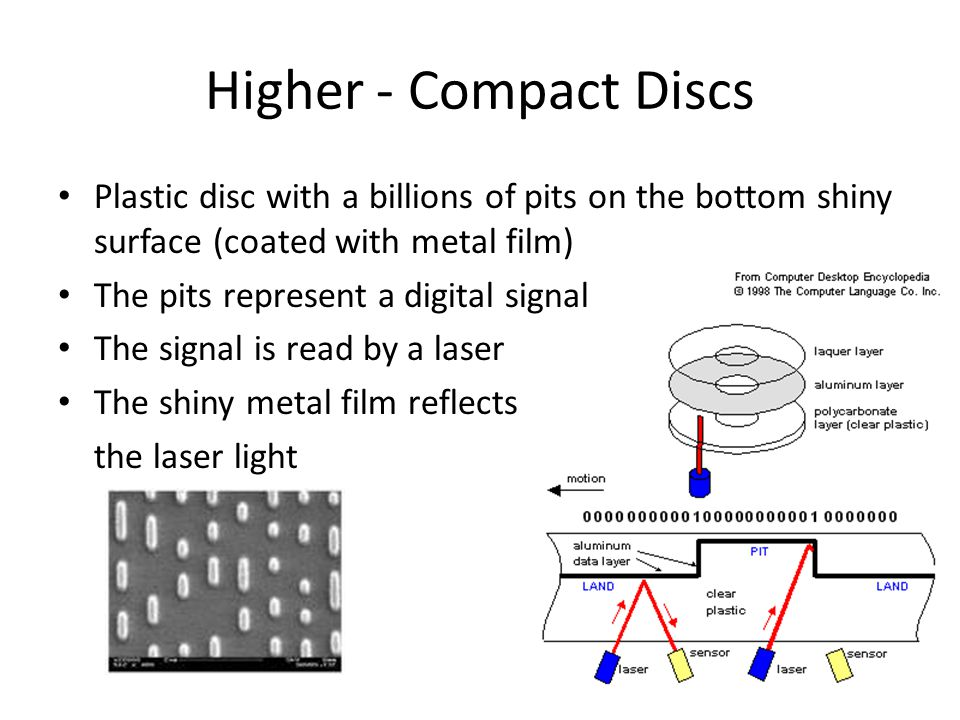 Higher - Compact Discs Plastic disc with a billions of pits on the bottom shiny surface (coated with metal film) The pits represent a digital signal T