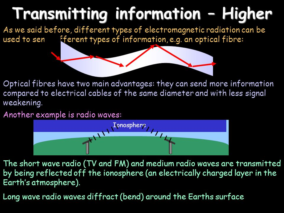 Ionosphere Transmitting information – Higher As we said before, different types of electromagnetic radiation can be used to send different types of in