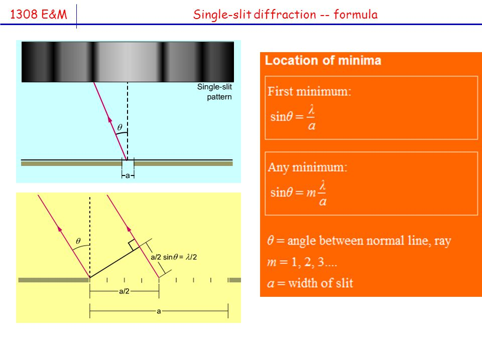 1308 E&M Single-slit diffraction -- example Coherent monochromatic light is incident on a slit whose width is 0.0211 mm.
