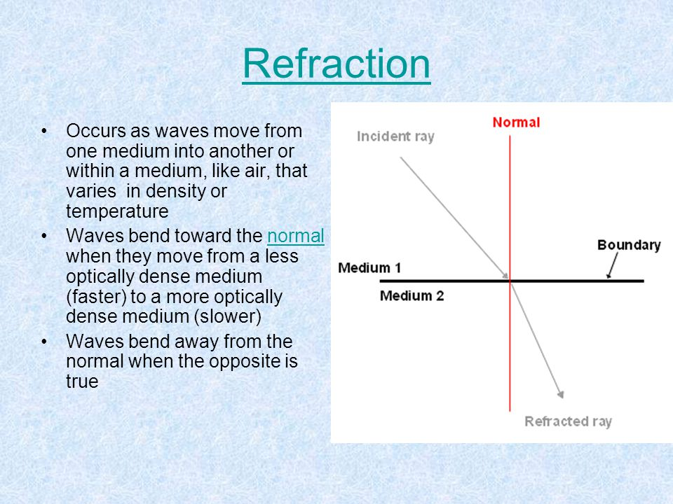 Refraction Occurs as waves move from one medium into another or within a medium, like air, that varies in density or temperature Waves bend toward the normal when they move from a less optically dense medium (faster) to a more optically dense medium (slower)normal Waves bend away from the normal when the opposite is true
