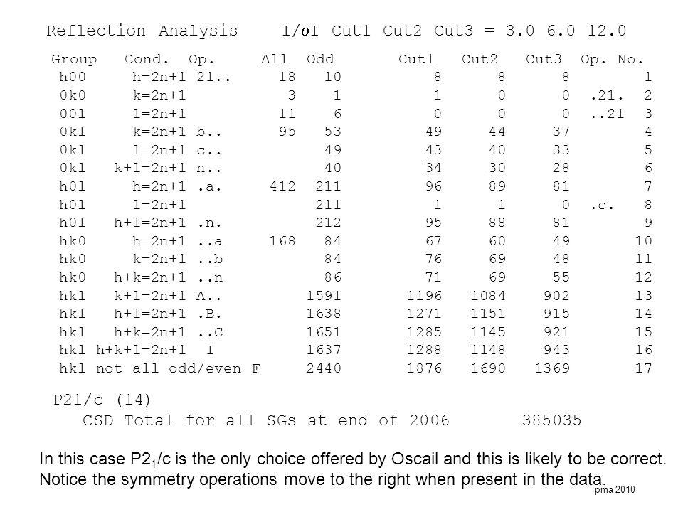 pma 2010 Group Cond.Op. All Odd Cut1 Cut2 Cut3 Op.