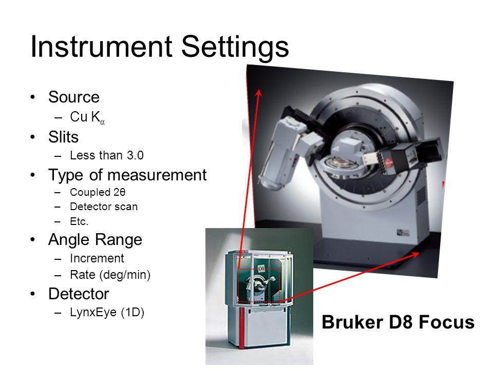 Instrument Settings Source –Cu K α Slits –Less than 3.0 Type of measurement –Coupled 2θ –Detector scan –Etc. Angle Range –Increment –Rate (deg/min) De